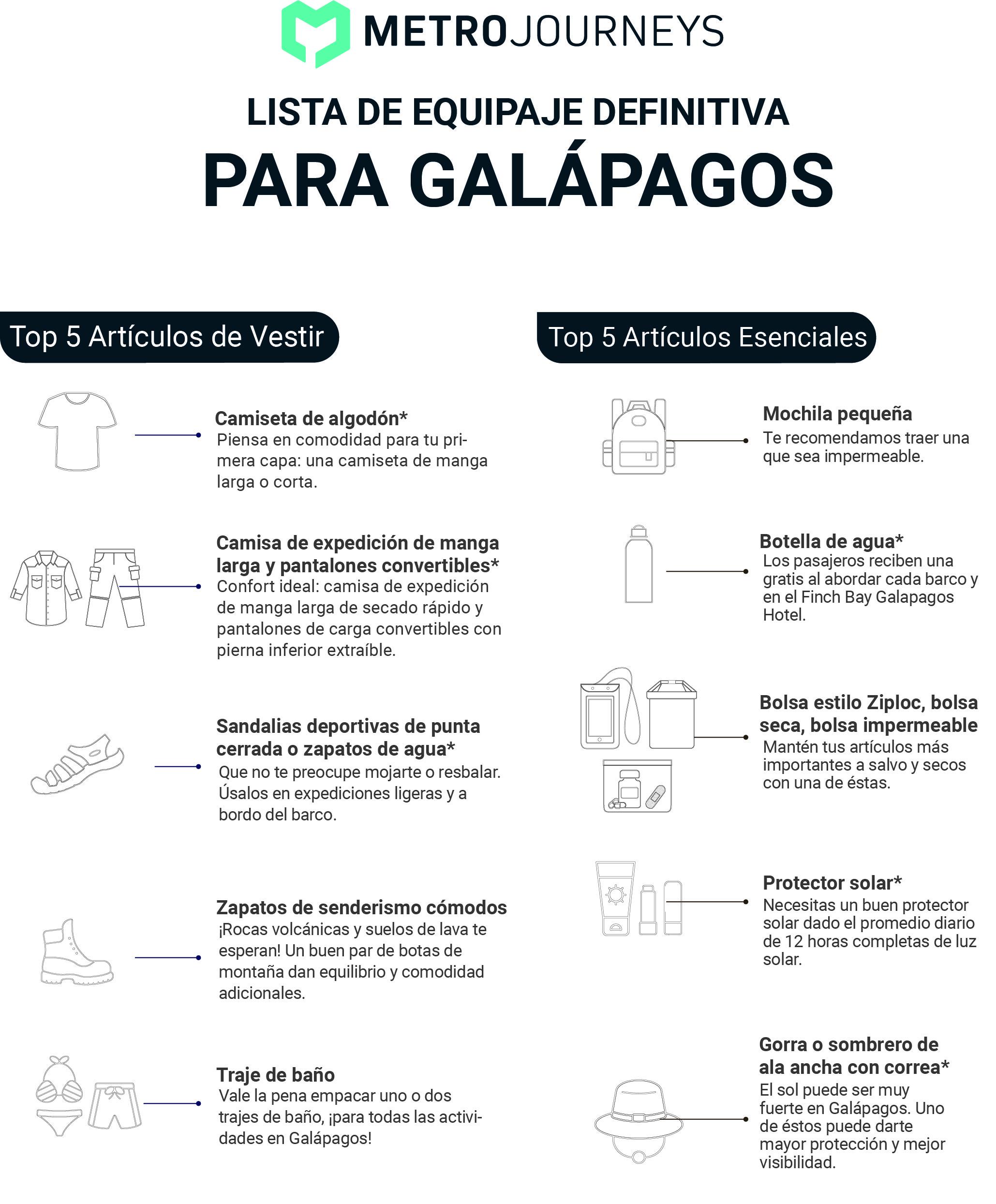 Galapagos Packing List Metrojourneys